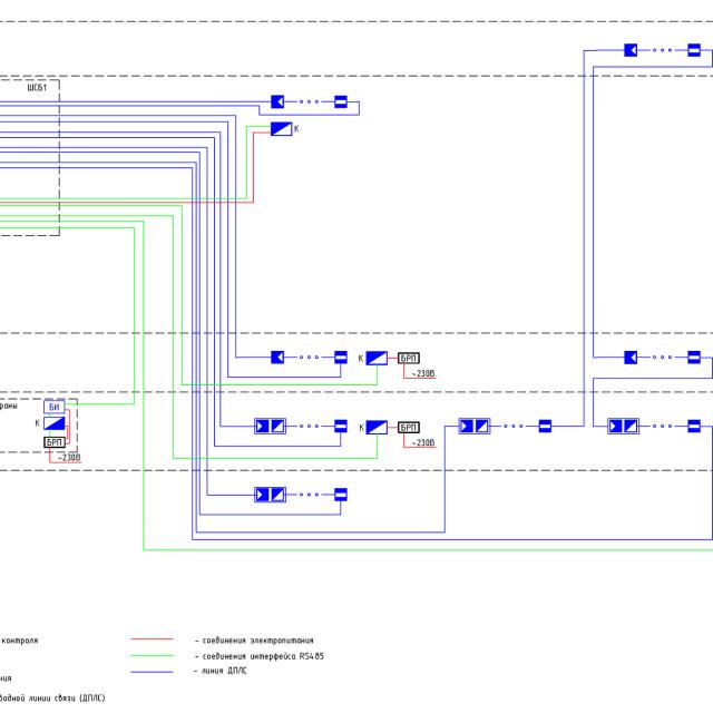 Структурная схема системы охранно-тревожной сигнализации