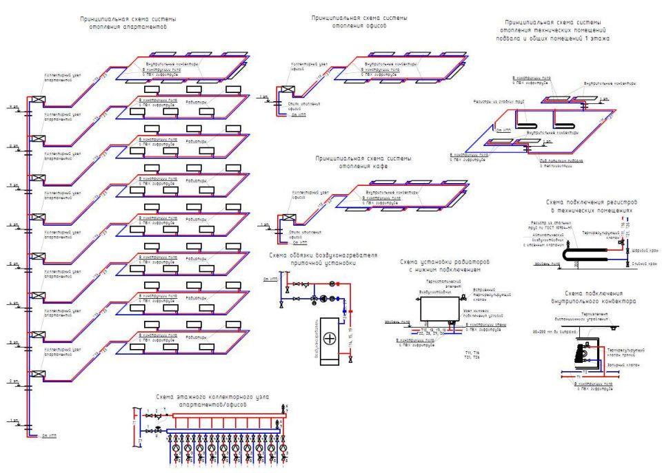 Принципиальные схемы систем отопления