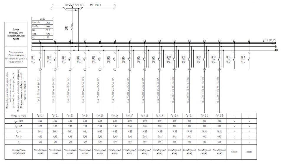 Щит ЩР. Схема принципиальная. Распределительный этажный щит номеров