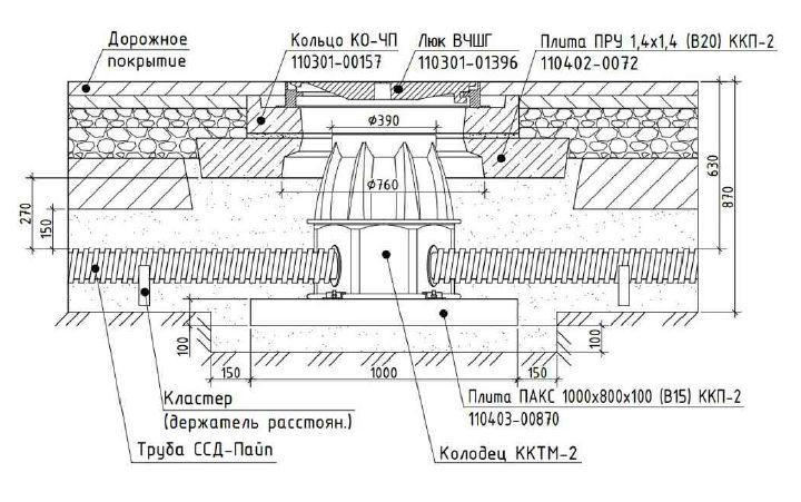 Схема монтажа кабельных колодцев